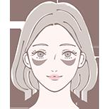 肝斑の悩み